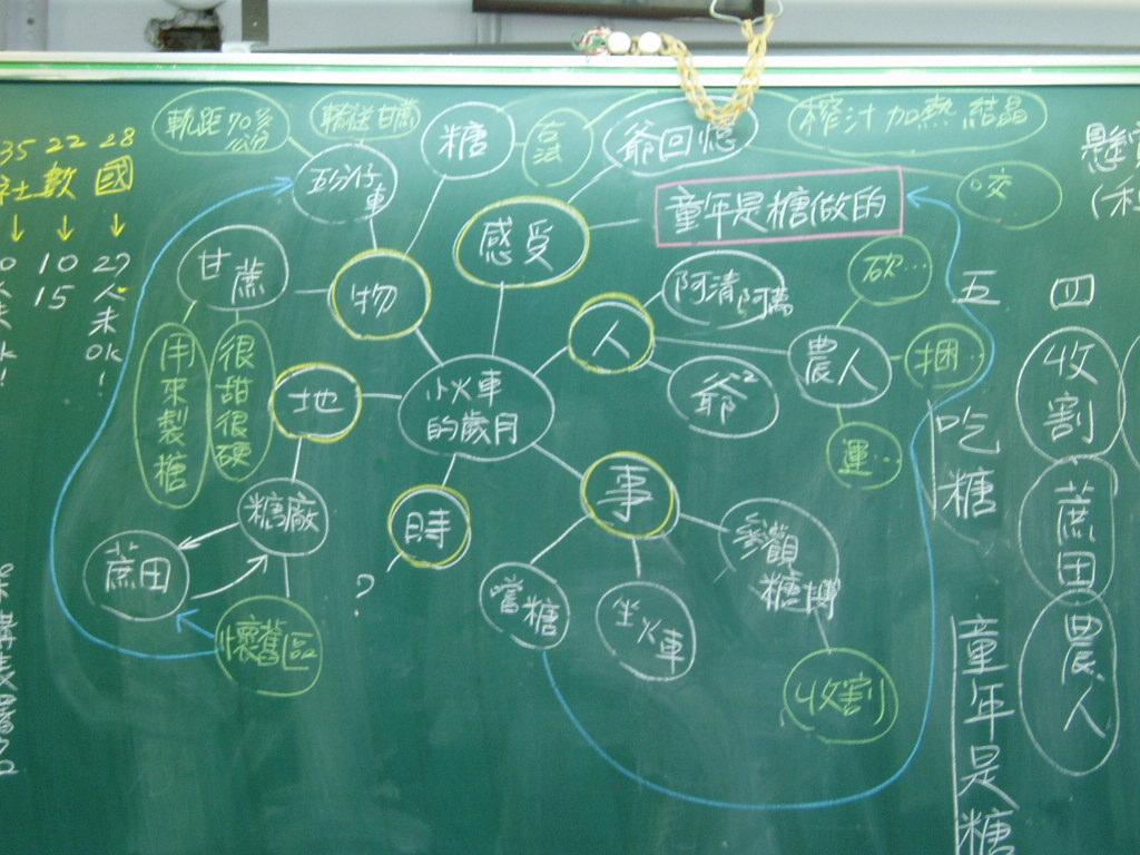 小学班级公布栏设计图